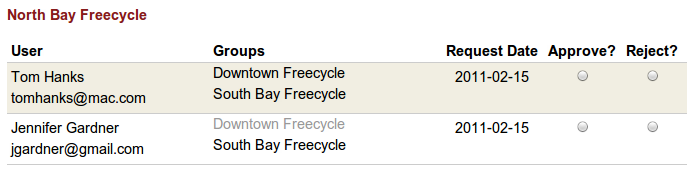 Pending Freecycle members Screenshot